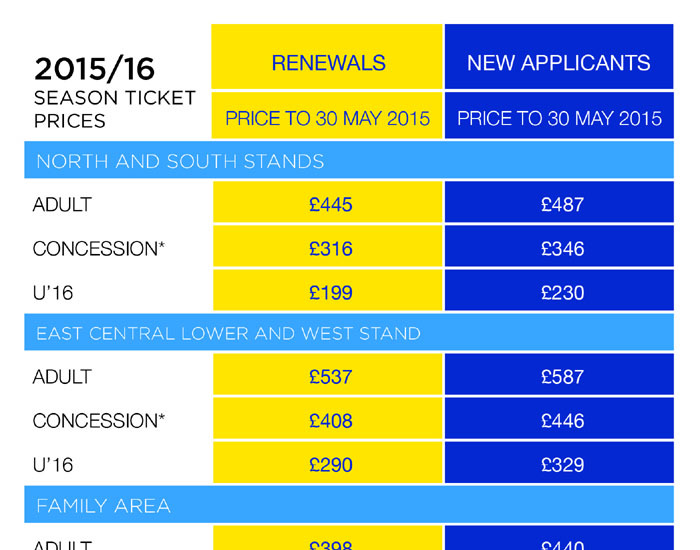 2015 16 Season Tickets Now Available Leeds United