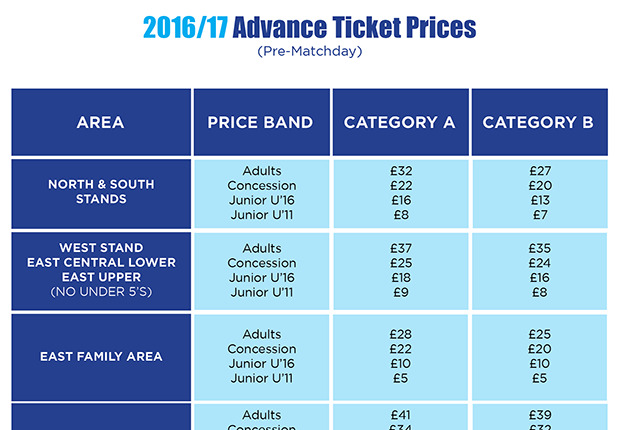 2016/17 MATCHDAY TICKET PRICES ANNOUNCED