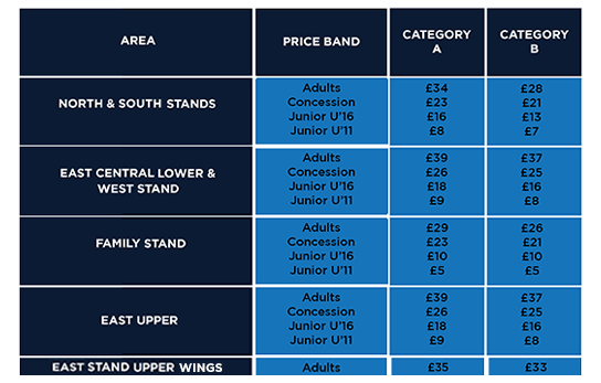 86abd6c8f050d The Family Stand is designed for Adults attending with Concessions. Tickets  in this area are allocated on a strict ratio of two Adults to one  Concession.