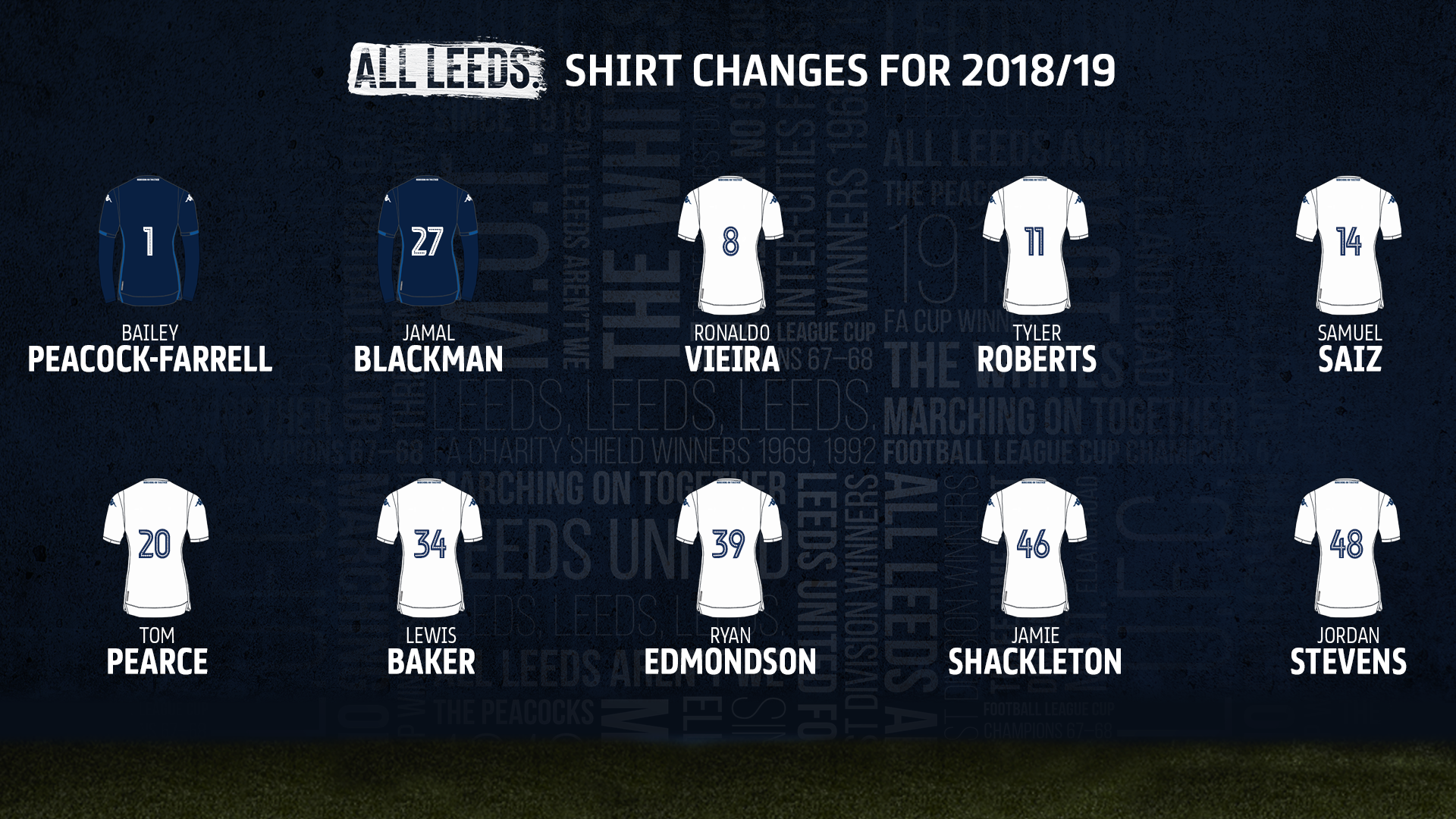 2018/19 Squad Number Changes